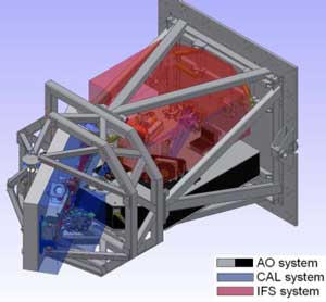 GPI's opto-mechanical super structure (OMSS). The diagram maps the locations of the AO, CAL, and coronagraph units. The plate on the right mounts to the Gemini instrument support structure.